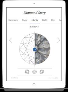 Clarity grading in the Sarine Profile diamond grading report diamond story