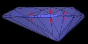 Sarine advisor 7.5 asymmetric diamond planning