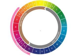 Color spectrum of diamonds